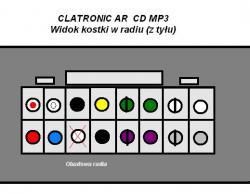 Clatronic AR 615